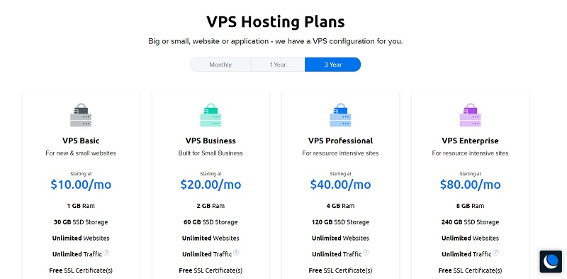 Dreamhost VPS Hosting Price