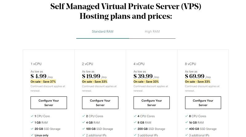 Godaddy Hosting VPS Price