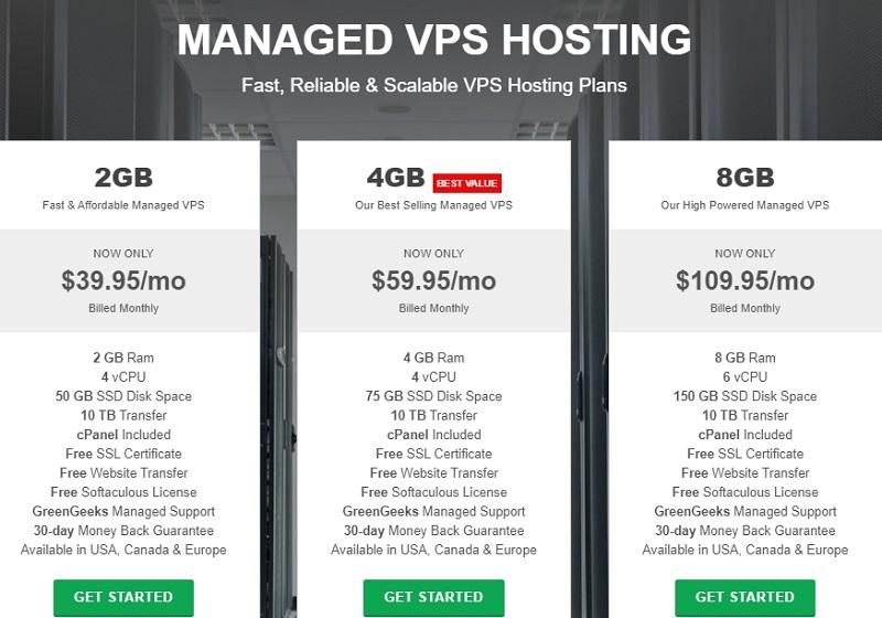greengeeks managed hosting plans