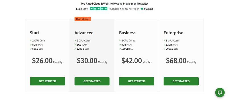 scala hosting VPS self managed pricing
