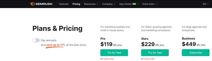 Pricing of Semrush